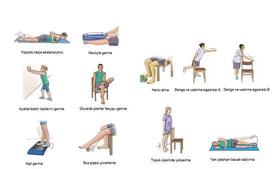 Topuk Dikeni Egzersizleri
